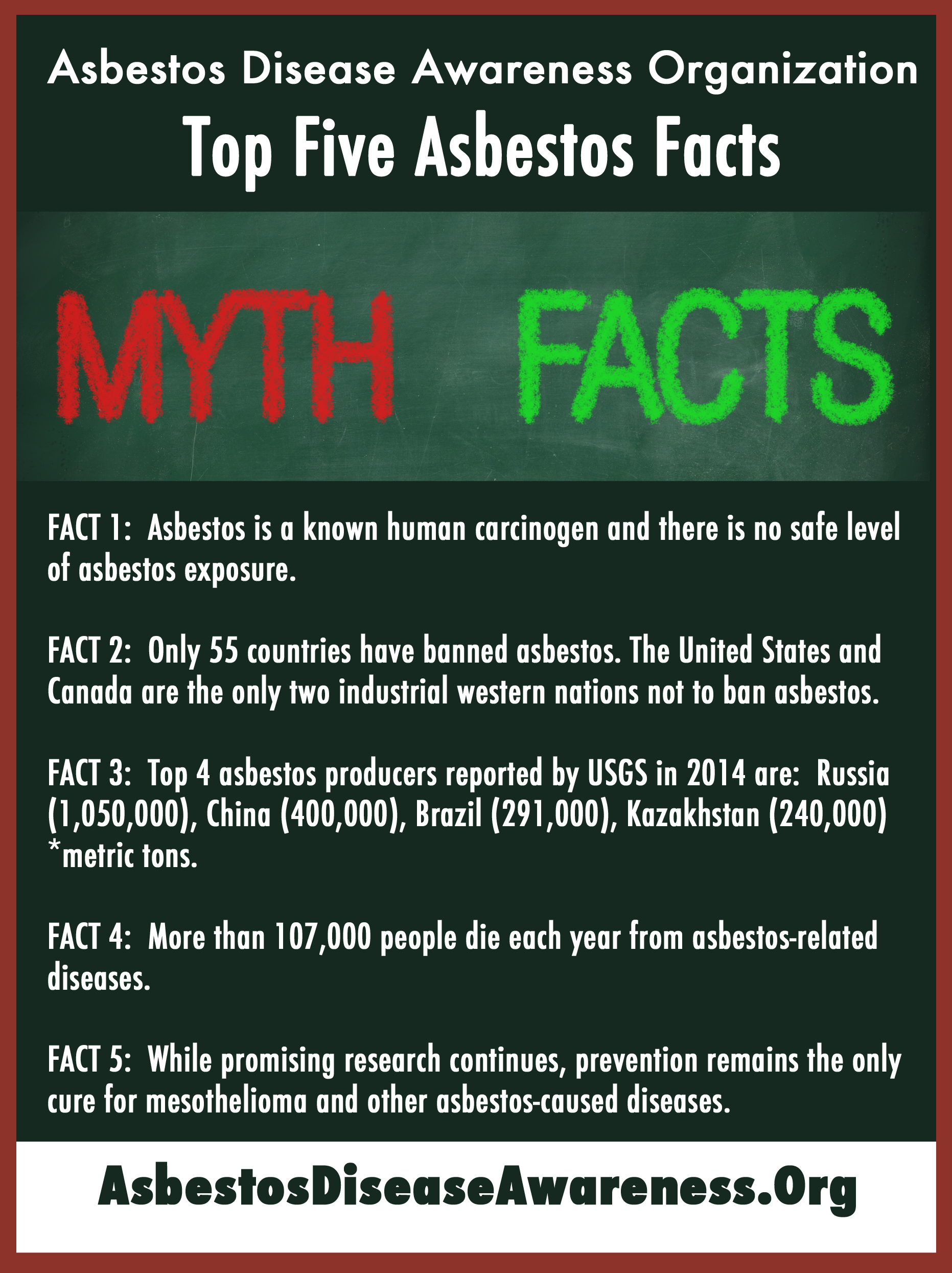 Asbestos Disease Awareness Organization Top Five Asbestos