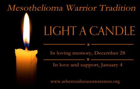 Dec 28 Jan 4 Candle