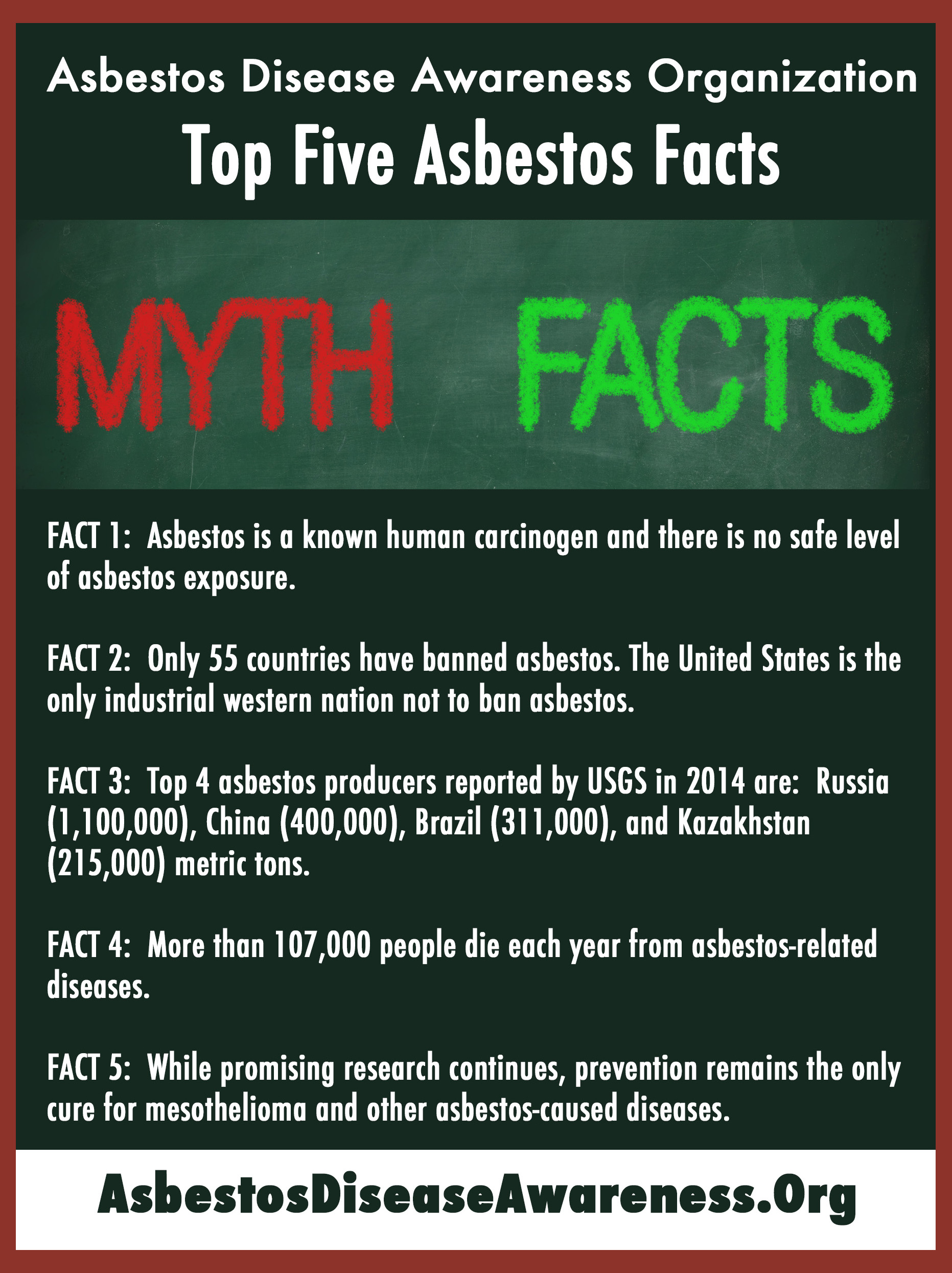 Asbestos Disease Awareness Organization Top Five Asbestos