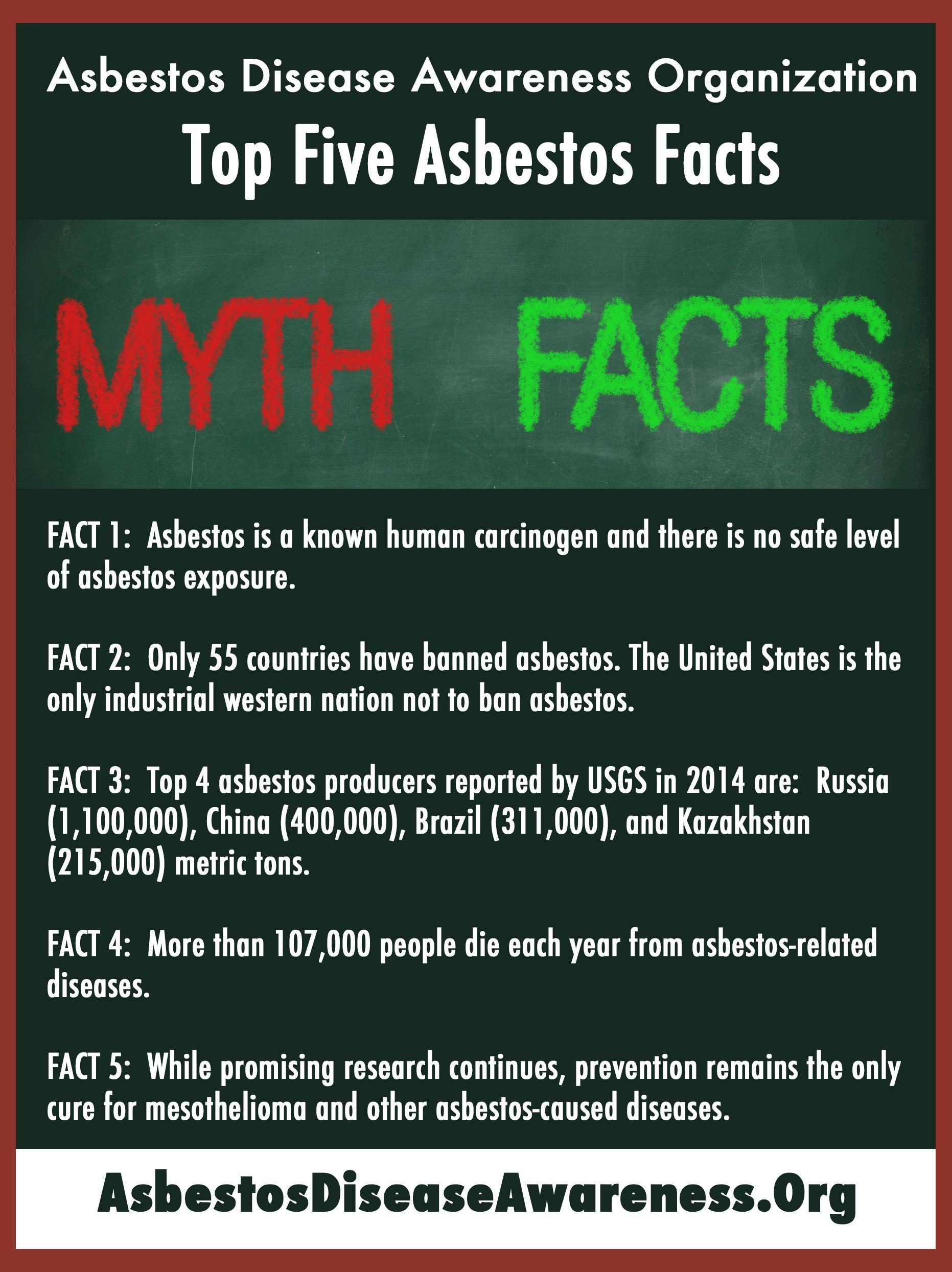 2017 Top Five Asbestos Facts Adao Asbestos Disease
