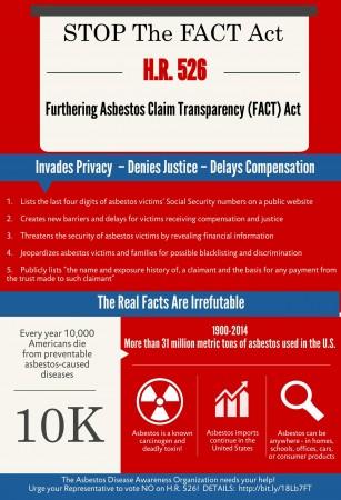 FACT Act H.R. 526