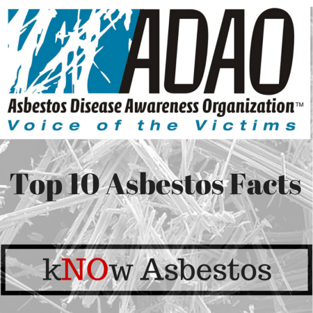 Top Ten Asbestos Facts (2015)