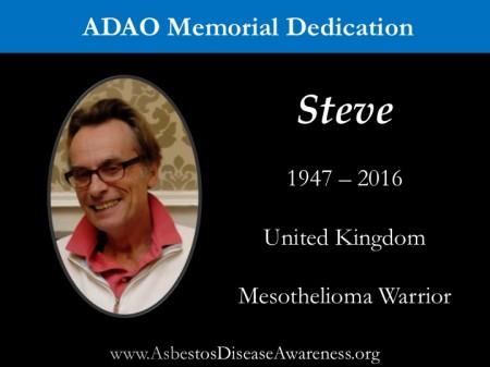 Steve Wride