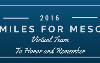 M4M Virtual Team List CANVA