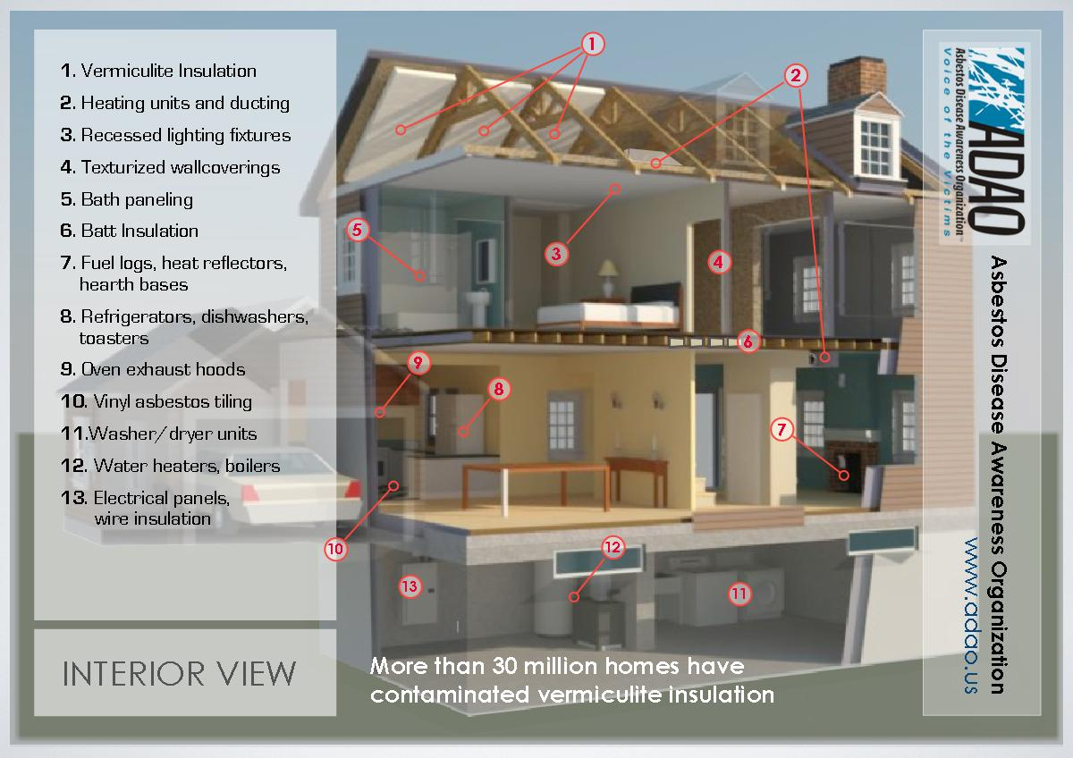 Guidance For Controlling Asbestos Containing Materials In Buildings