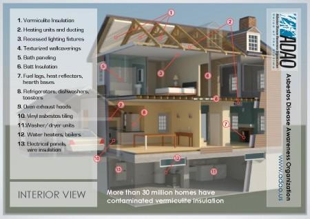 ADAO Interior Home Graphic_July 2013